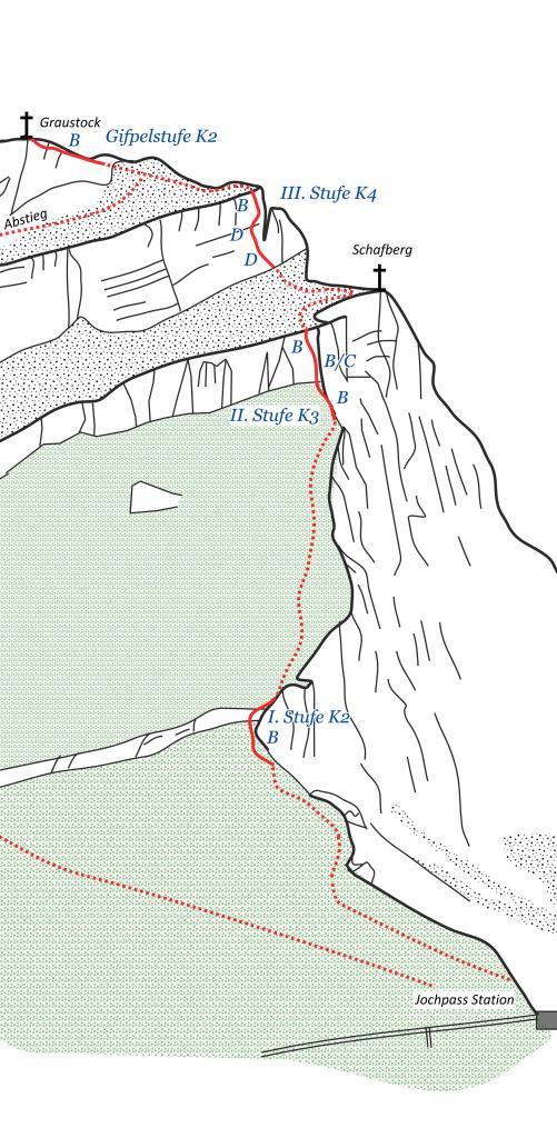 Klettersteig Graustock bei Engelberg/Titlis